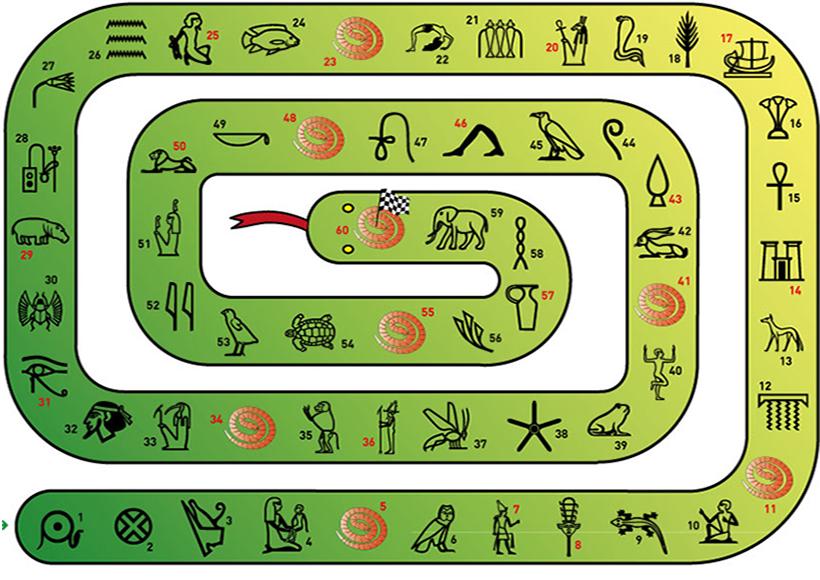 jeu du serpent